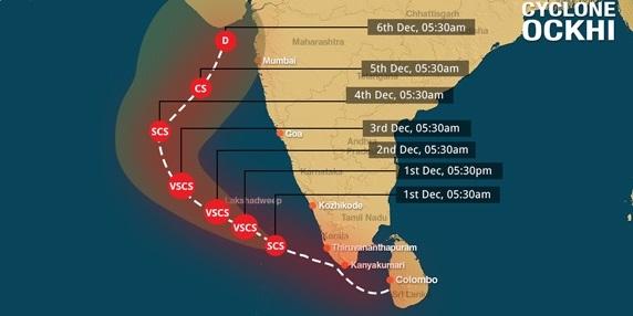 Cyclone OCkhi