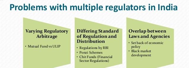 Multiple regulatory authorities